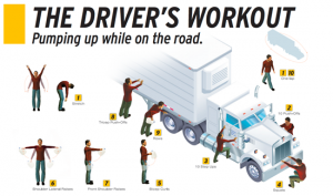 Truck Driver Healthy Living Tips - Use your truck to exercise